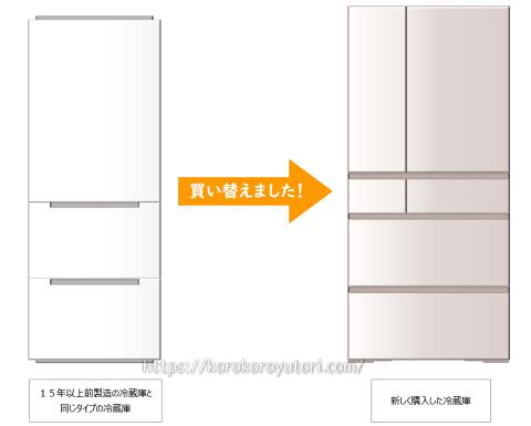 冷蔵庫 今昔文字入りP W480HP入り