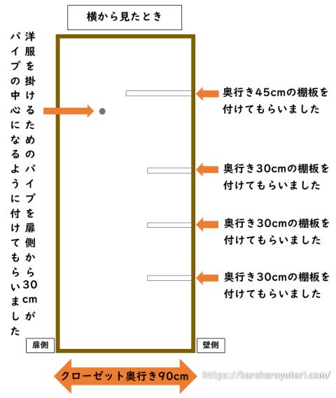クローゼット1階 図03P W480HP入